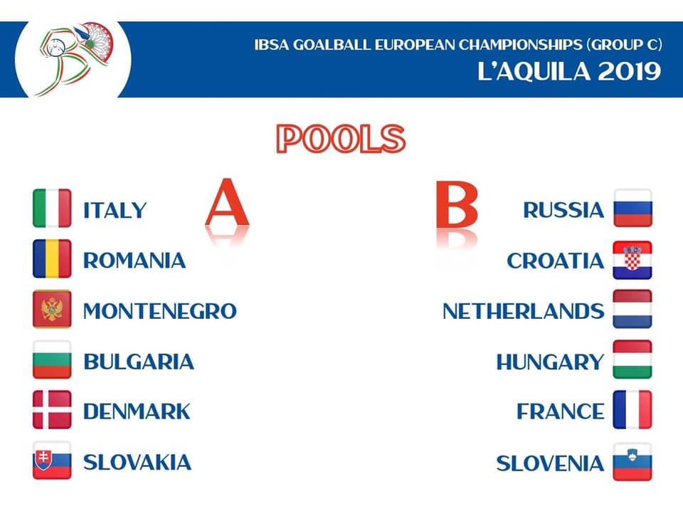 Мужская сборная команда России по голболу спорта слепых примет участие в чемпионате Европы (дивизион С) в Италии