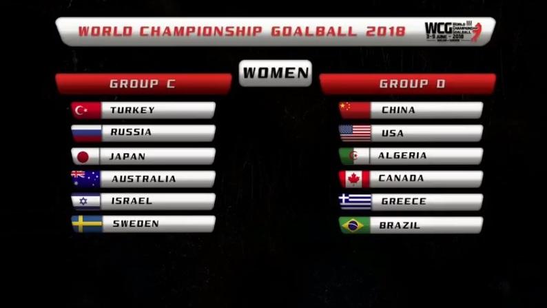 Российские голболистки на групповом этапе чемпионата мира будут соперничать со сборными Турции, Японии, Австралии, Израиля и Швеции