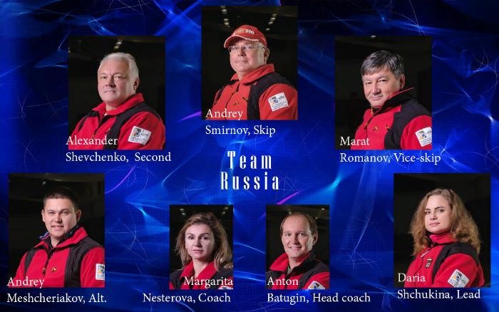 Cостав сборной команды России по керлингу на колясках для участия в чемпионате мира 2019 года в Шотландии