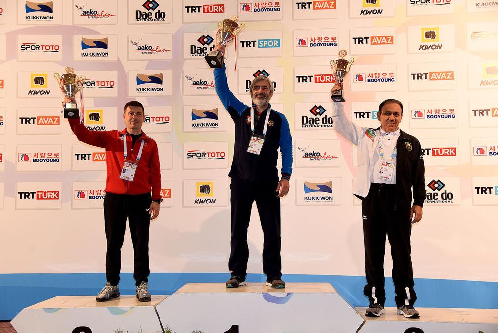 Старший тренер сборной команды России по паратхэквондо М.А. Абдулаев: «Результаты российских спортсменов на чемпионате мира можно признать весьма успешными»