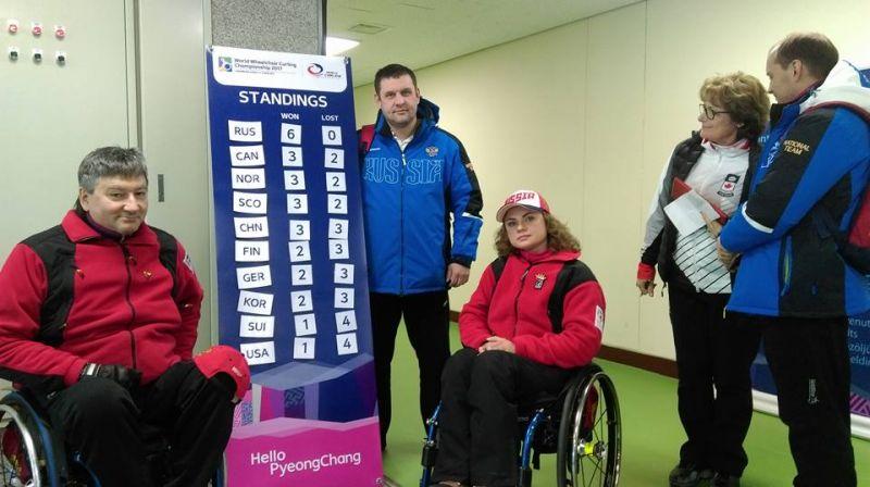 Сборная команда России по итогам 4-х дней лидирует в промежуточном итоге чемпионата мира по керлингу на колясках